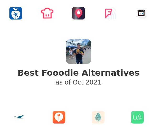 Best Fooodie Alternatives