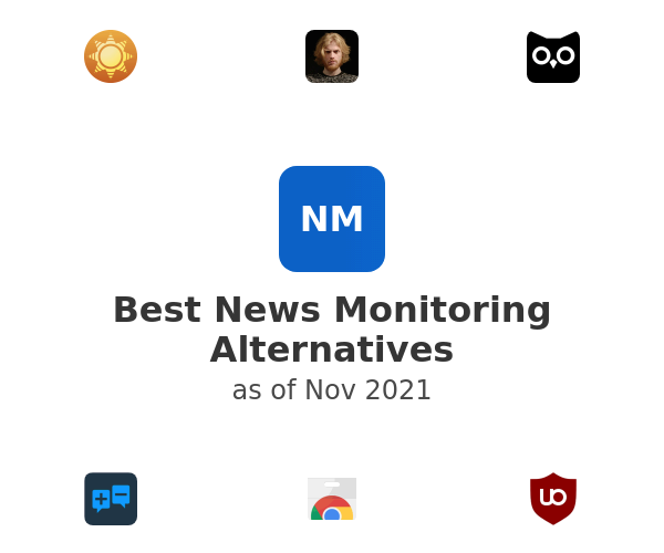 Best News Monitoring Alternatives