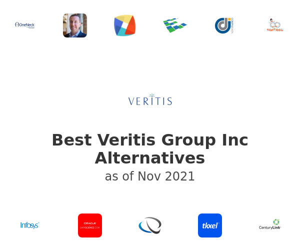 Best Veritis Group Inc Alternatives