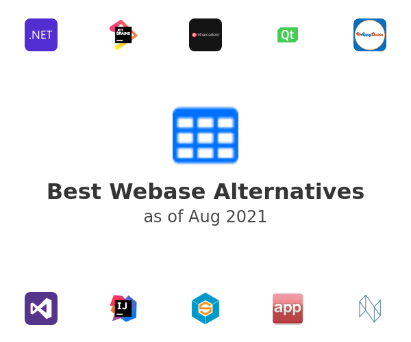 Best Webase Alternatives