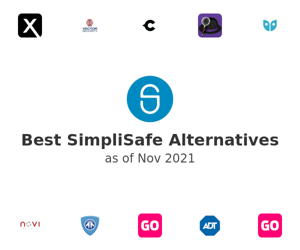 Best SimpliSafe Alternatives