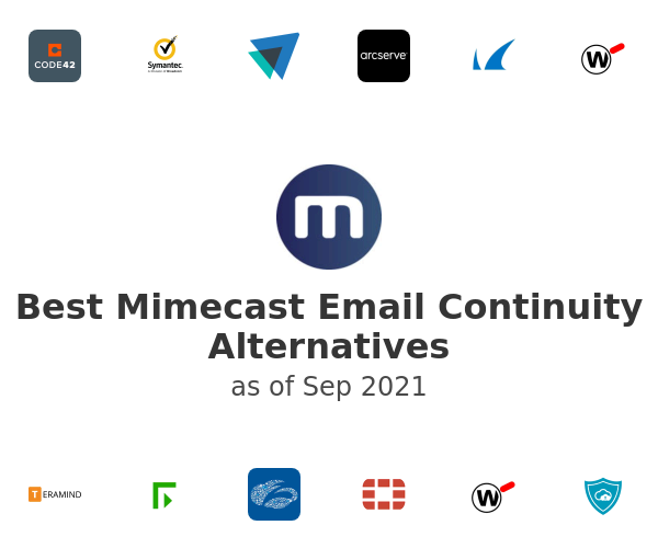 Best Mimecast Email Continuity Alternatives