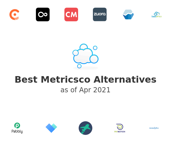Best Metricsco Alternatives