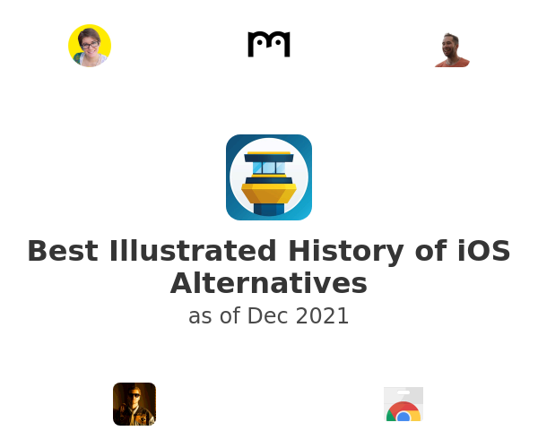 Best Illustrated History of iOS Alternatives