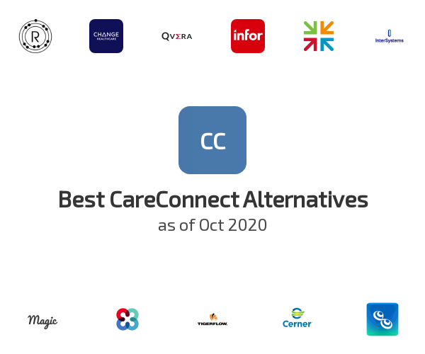 Best CareConnect Alternatives