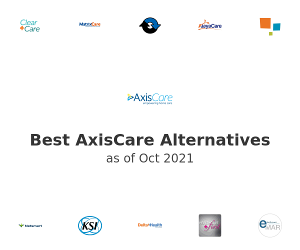 Best AxisCare Alternatives