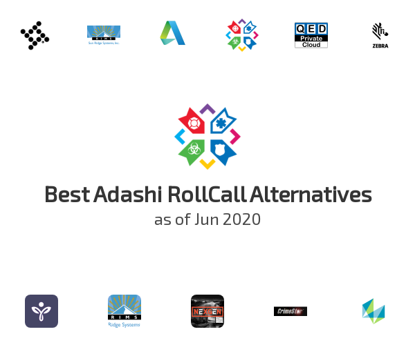 Best Adashi RollCall Alternatives