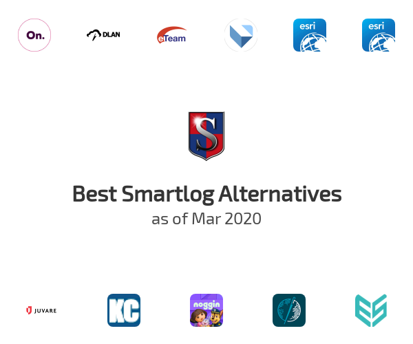 Best Smartlog Alternatives