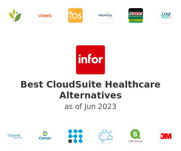 Best CloudSuite Healthcare Alternatives