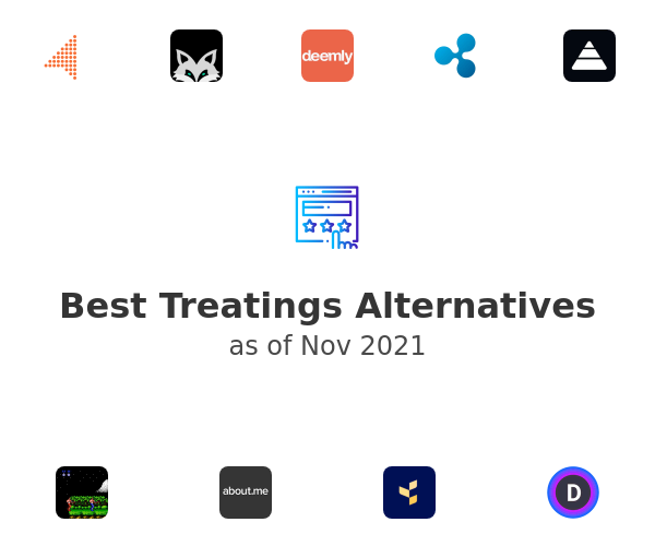 Best Treatings Alternatives
