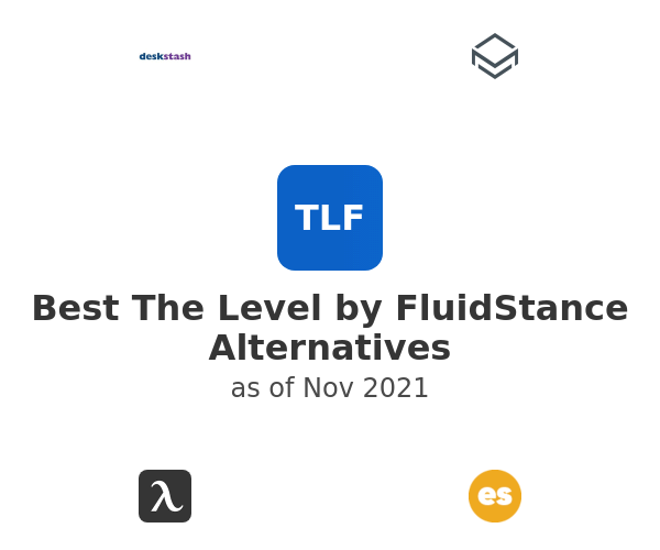 Best The Level by FluidStance Alternatives