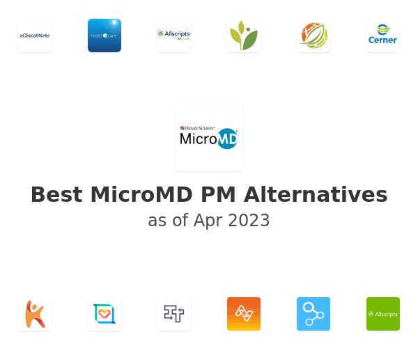 Best MicroMD PM Alternatives