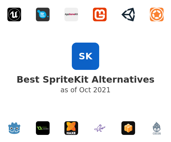 Best SpriteKit Alternatives