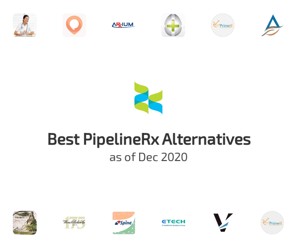 Best PipelineRx Alternatives