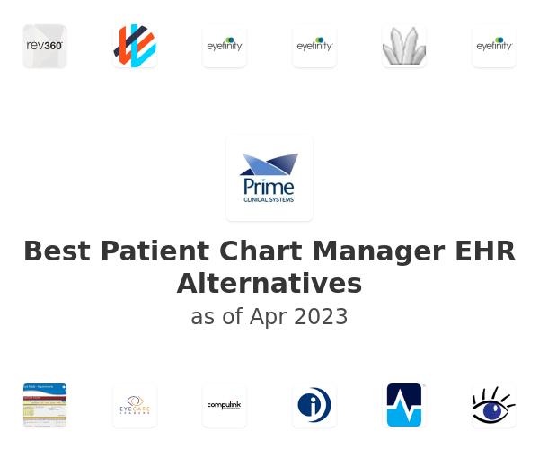 Best Patient Chart Manager EHR Alternatives
