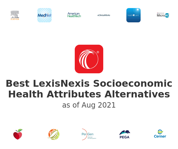 Best LexisNexis Socioeconomic Health Attributes Alternatives