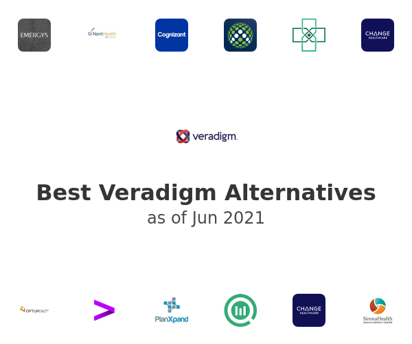 Best Veradigm Alternatives