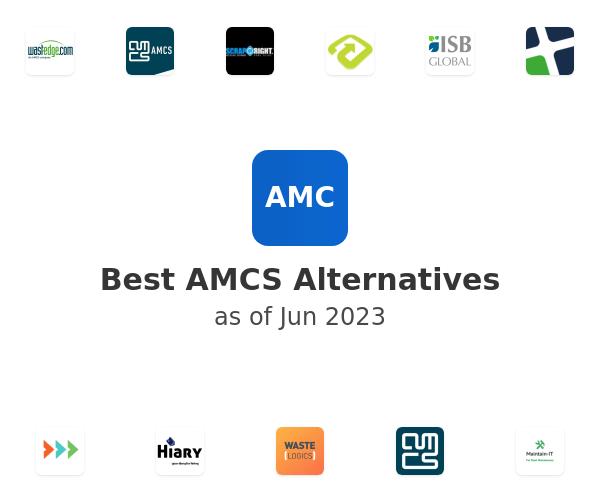 Best AMCS Alternatives