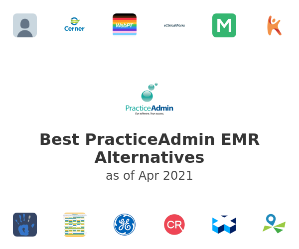 Best PracticeAdmin EMR Alternatives