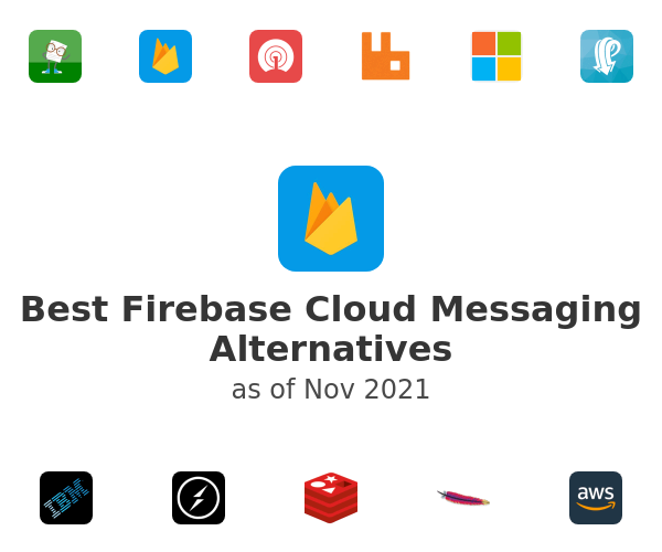 Best Firebase Cloud Messaging Alternatives