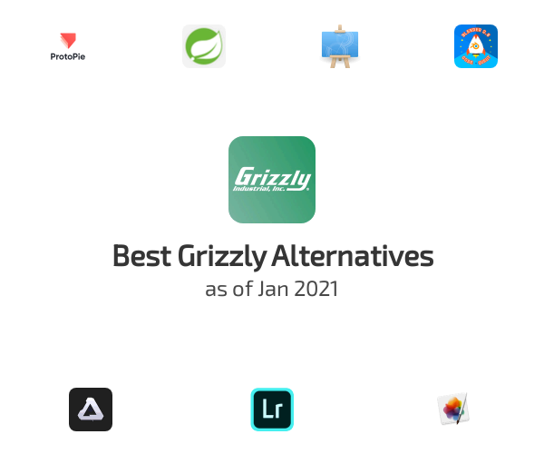 Best Grizzly Alternatives