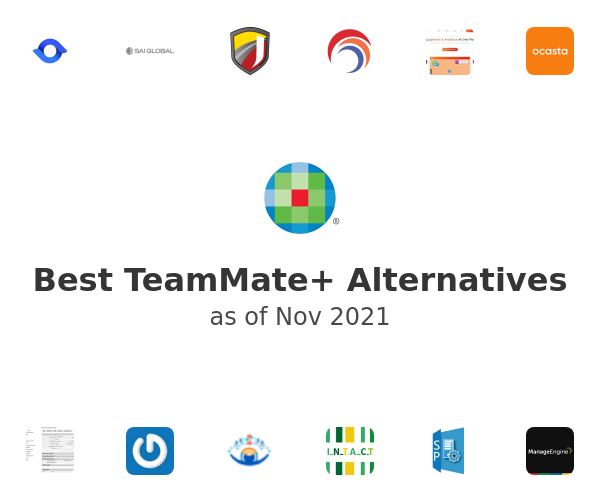 Best TeamMate+ Alternatives