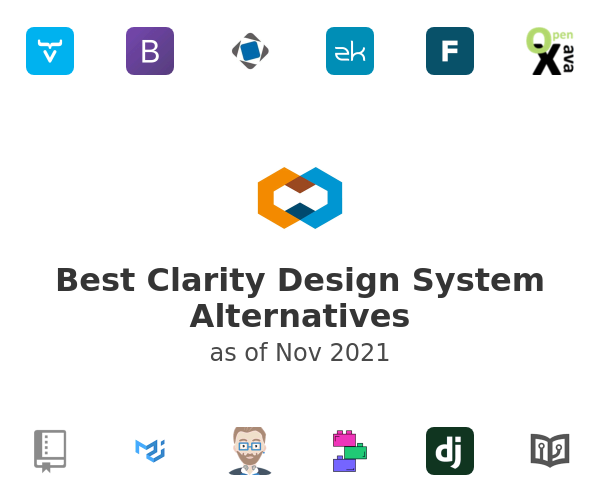 Best Clarity Design System Alternatives
