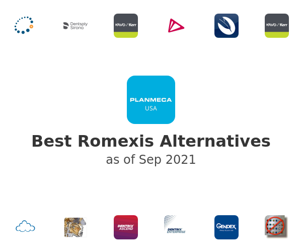 Best Romexis Alternatives