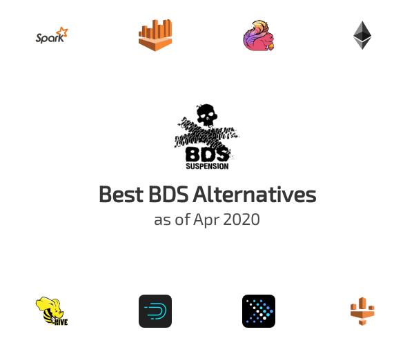 Best BDS Alternatives