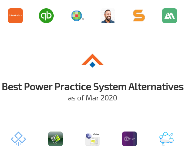 Best Power Practice System Alternatives