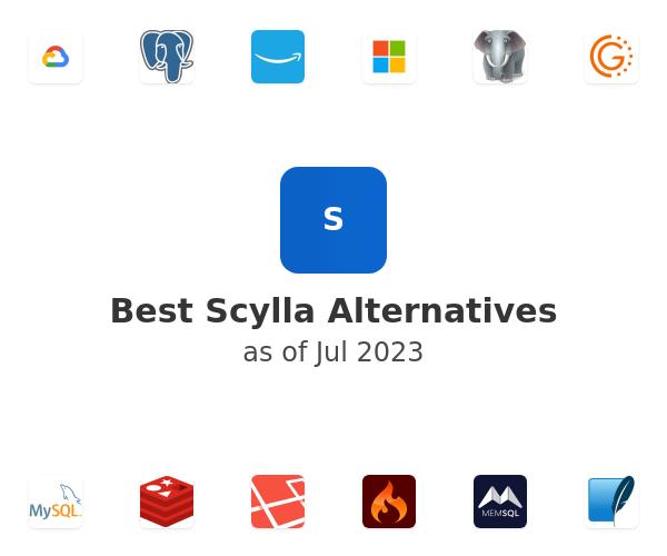 Best Scylla Alternatives