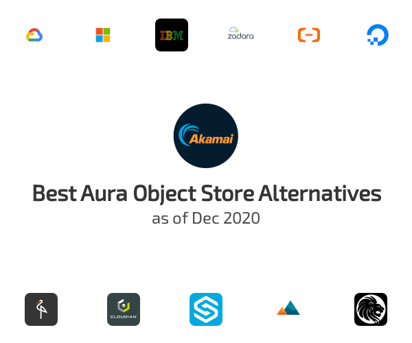 Best Aura Object Store Alternatives