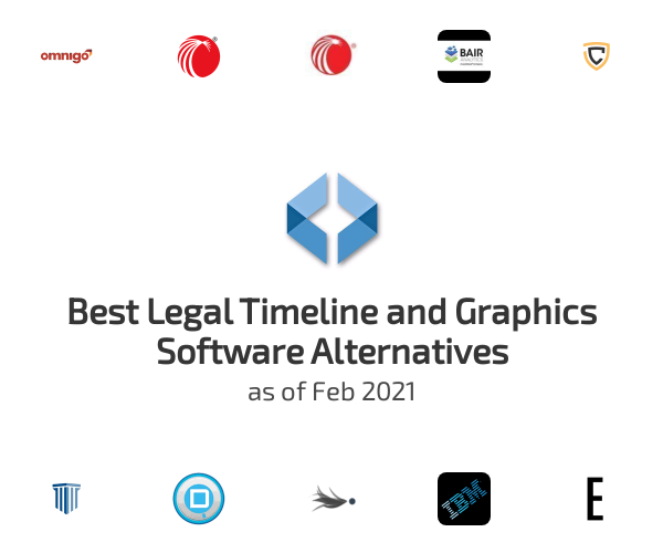 Best Legal Timeline and Graphics Software Alternatives