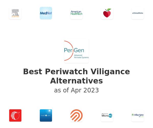 Best Periwatch Viligance Alternatives