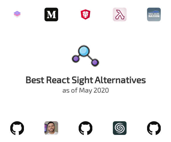 Best React Sight Alternatives