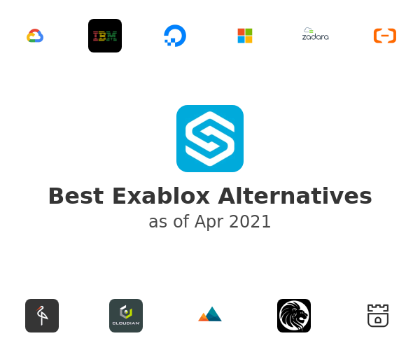 Best Exablox Alternatives
