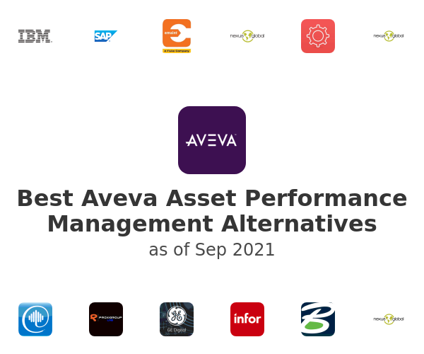 Best Aveva Asset Performance Management Alternatives