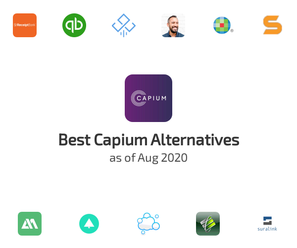 Best Capium Alternatives