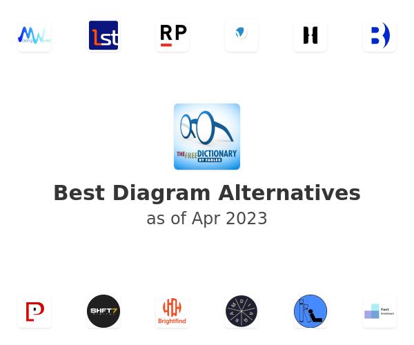 Best Diagram Alternatives