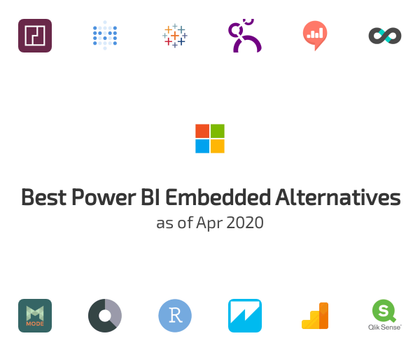 Best Power BI Embedded Alternatives