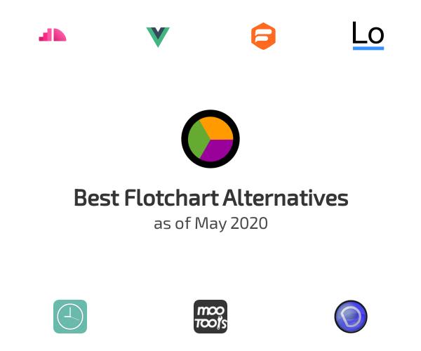 Best Flotchart Alternatives