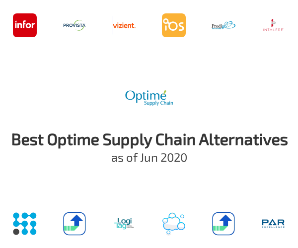 Best Optime Supply Chain Alternatives