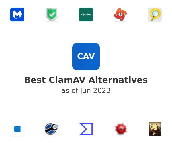 Best ClamAV Alternatives