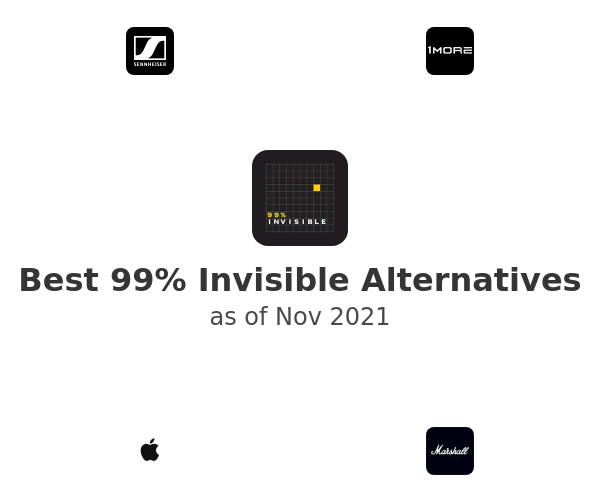 Best 99% Invisible Alternatives
