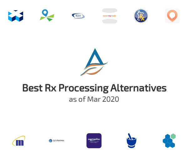 Best Rx Processing Alternatives