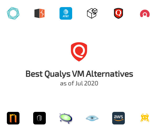 Best Qualys VM Alternatives