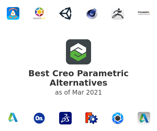 Best Creo Parametric Alternatives