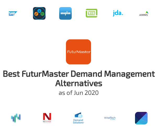 Best FuturMaster Demand Management Alternatives