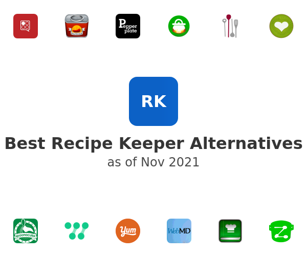 Best Recipe Keeper Alternatives
