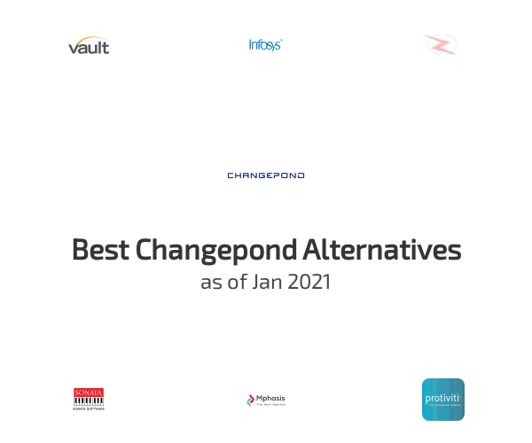 Best Changepond Alternatives